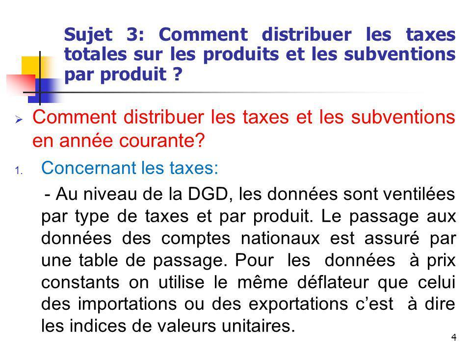 4 Sujet 3: Comment distribuer les taxes totales sur les produits et les subventions par produit .