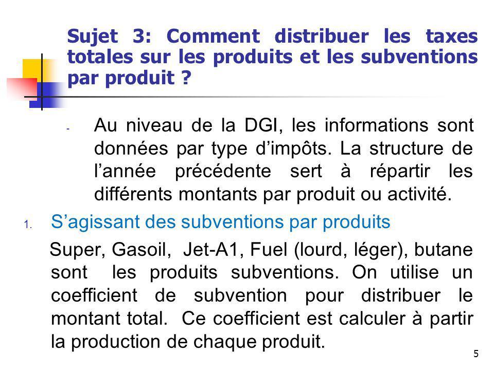 5 Sujet 3: Comment distribuer les taxes totales sur les produits et les subventions par produit .