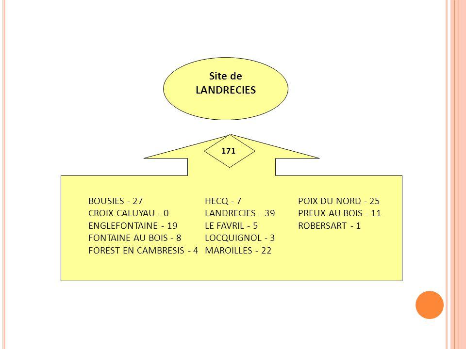 AMFROIPRET - 2 AUDIGNIES - 7 BAVAY - 32 BELLIGNIES - 9 BERMERIES - 2 BETTRECHIES – 1 BRY - 1 ETH - 0 GUSSIGNIES - 1 HARGNIES - 3 HON HERGIES - 6 HOUDA