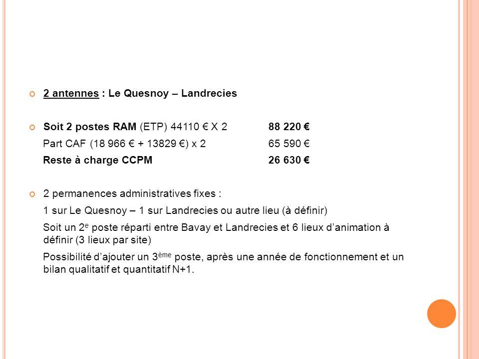 BOUSIES - 27HECQ - 7POIX DU NORD - 25 CROIX CALUYAU - 0LANDRECIES - 39PREUX AU BOIS - 11 ENGLEFONTAINE - 19LE FAVRIL - 5ROBERSART - 1 FONTAINE AU BOIS - 8LOCQUIGNOL - 3 FOREST EN CAMBRESIS - 4MAROILLES - 22 Site de LANDRECIES 171