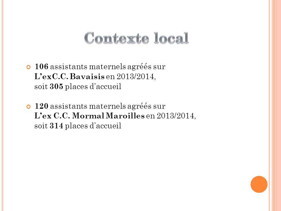 277 assistants maternels agréés (AMA) sur L'ex-Quercitain en 2014, soit 808 places d'accueil :  628 agréments en journée  180 agréments en périscolaire 273 AMA en 2013 et 744 places 274 AMA en 2012 et 790 places