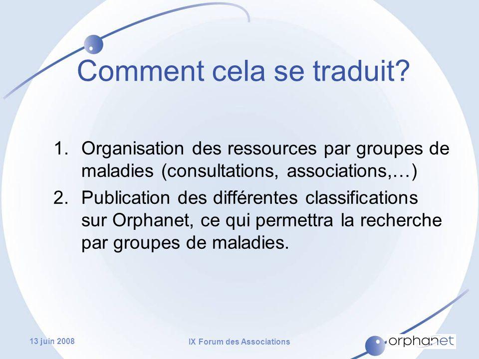 13 juin 2008 IX Forum des Associations La classification Orphanet a été adaptée à chaque type de ressource: –Associations de malades –Consultations spécialisées –Laboratoires de diagnostic –Projets de recherche / essais cliniques 1.