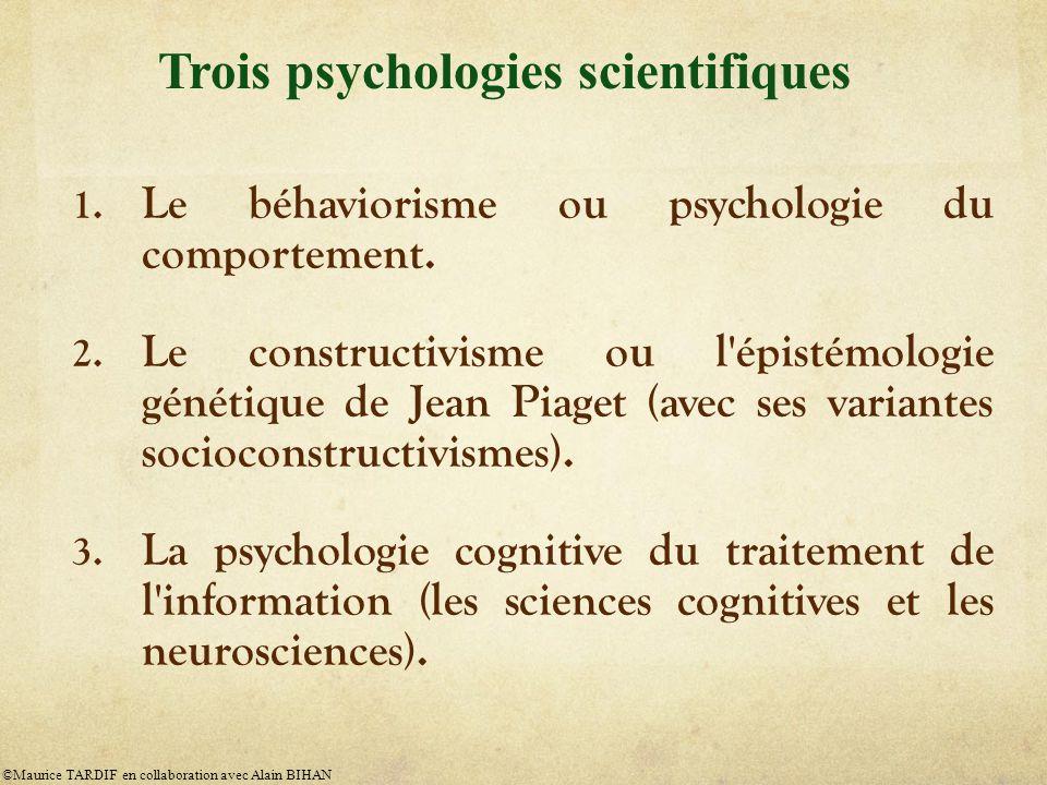 1.Le béhaviorisme ou psychologie du comportement.
