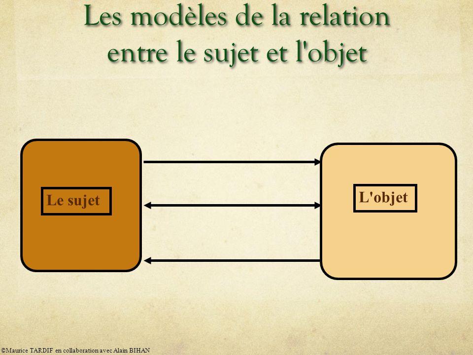 Les modèles de la relation entre le sujet et l objet Le sujet L objet ©Maurice TARDIF en collaboration avec Alain BIHAN