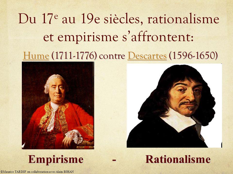 Hume (1711-1776) contre Descartes (1596-1650) Du 17 e au 19e siècles, rationalisme et empirisme s'affrontent: Hume (1711-1776) contre Descartes (1596-1650) HumeDescartes HumeDescartes Empirisme - Rationalisme ©Maurice TARDIF en collaboration avec Alain BIHAN