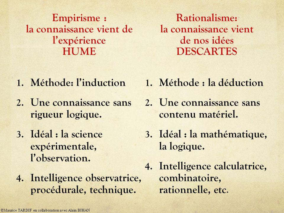 Rationalisme: la connaissance vient de nos idées DESCARTES 1.