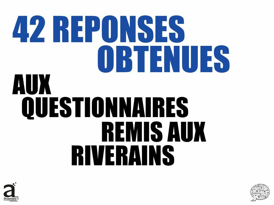 42 REPONSES OBTENUES AUX REMIS AUX RIVERAINS QUESTIONNAIRES