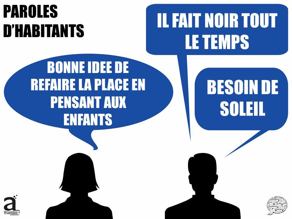 IL FAIT NOIR TOUT LE TEMPS BESOIN DE SOLEIL BONNE IDEE DE REFAIRE LA PLACE EN PENSANT AUX ENFANTS PAROLES D'HABITANTS
