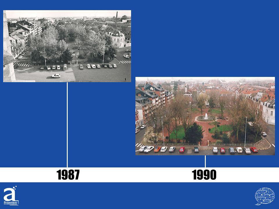 19871990