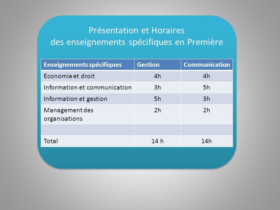 Présentation et Horaires des enseignements spécifiques en Première Présentation et Horaires des enseignements spécifiques en Première Enseignements sp