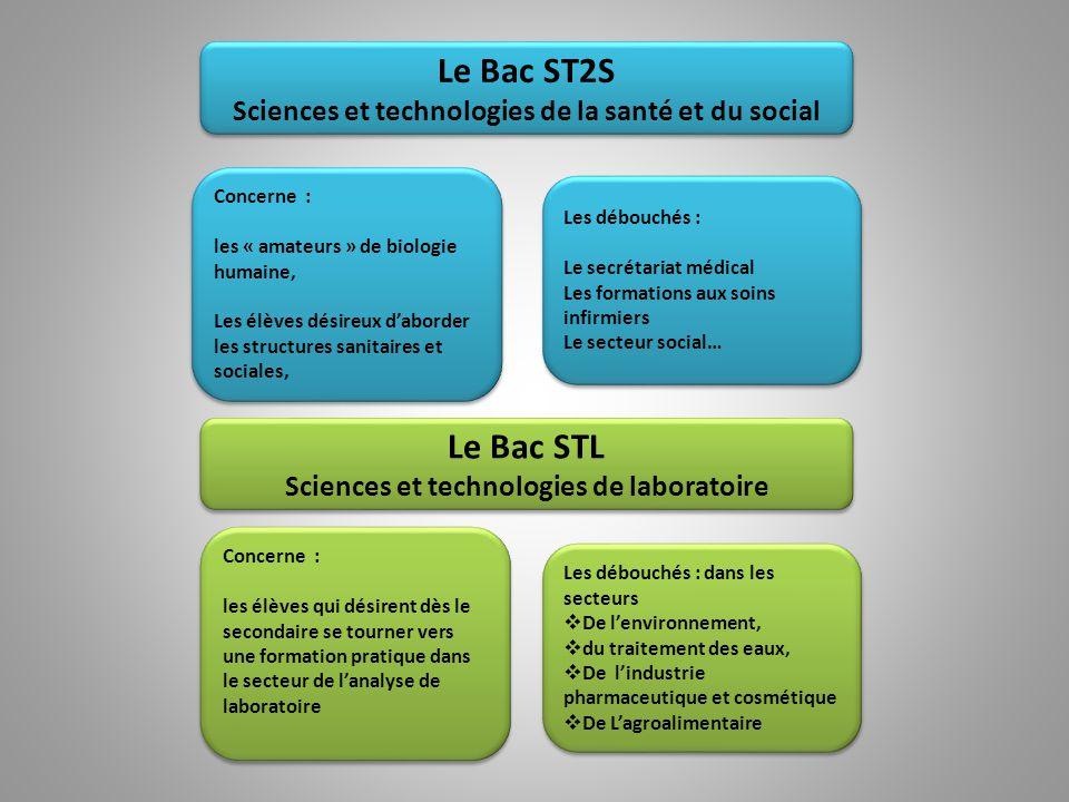 Le Bac ST2S Sciences et technologies de la santé et du social Le Bac ST2S Sciences et technologies de la santé et du social Concerne : les « amateurs