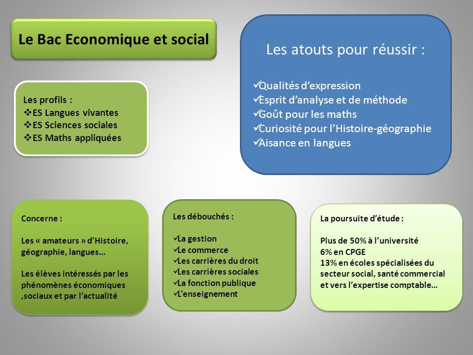 Le Bac Economique et social Concerne : Les « amateurs » d'Histoire, géographie, langues… Les élèves intéressés par les phénomènes économiques,sociaux