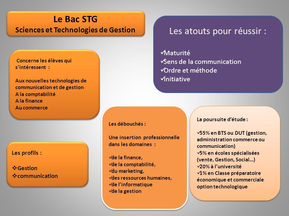 Le Bac STG Sciences et Technologies de Gestion Le Bac STG Sciences et Technologies de Gestion Concerne les élèves qui s'intéressent : Aux nouvelles te