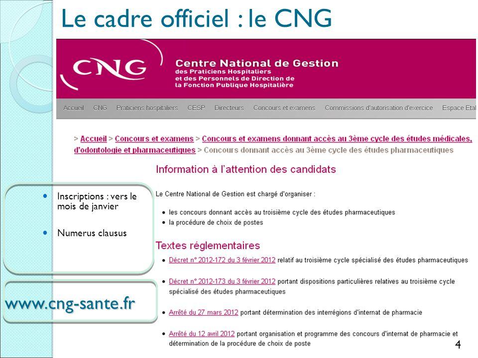 Inscriptions : vers le mois de janvier Numerus clausus Le cadre officiel : le CNG www.cng-sante.fr 4