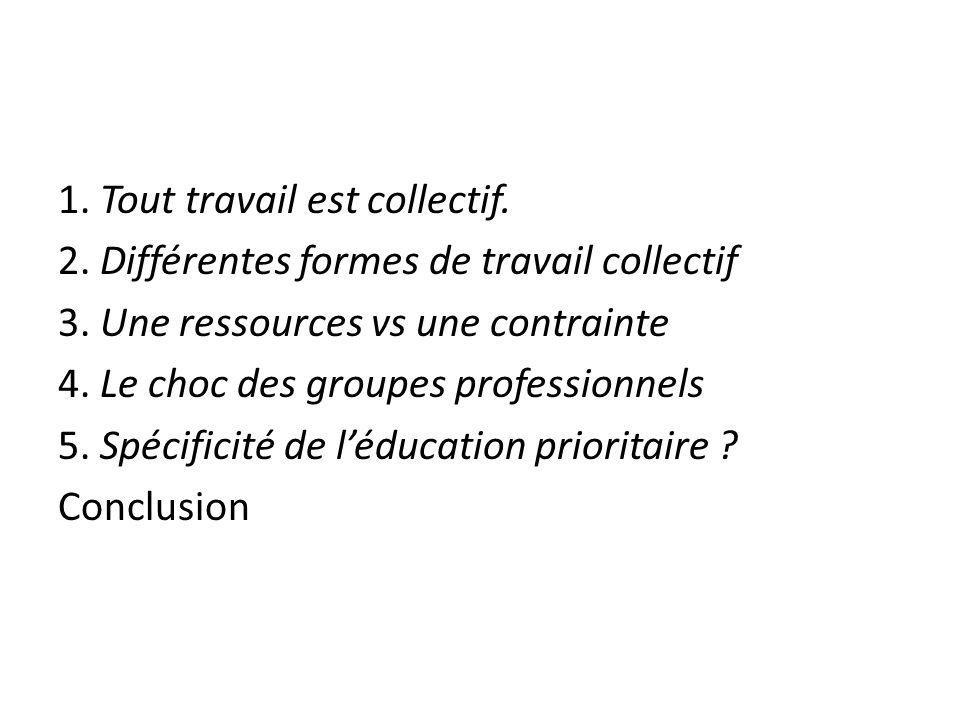 1. Tout travail est collectif. 2. Différentes formes de travail collectif 3. Une ressources vs une contrainte 4. Le choc des groupes professionnels 5.