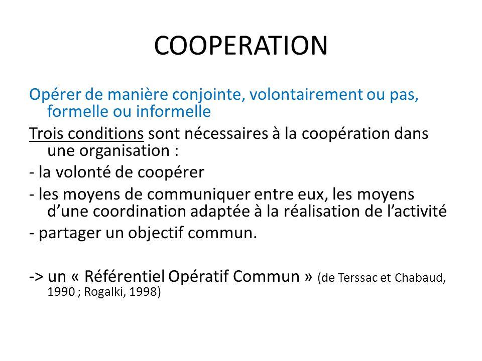 COOPERATION Opérer de manière conjointe, volontairement ou pas, formelle ou informelle Trois conditions sont nécessaires à la coopération dans une org