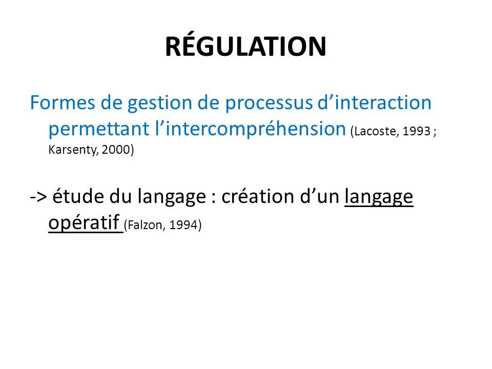 RÉGULATION Formes de gestion de processus d'interaction permettant l'intercompréhension (Lacoste, 1993 ; Karsenty, 2000) -> étude du langage : créatio