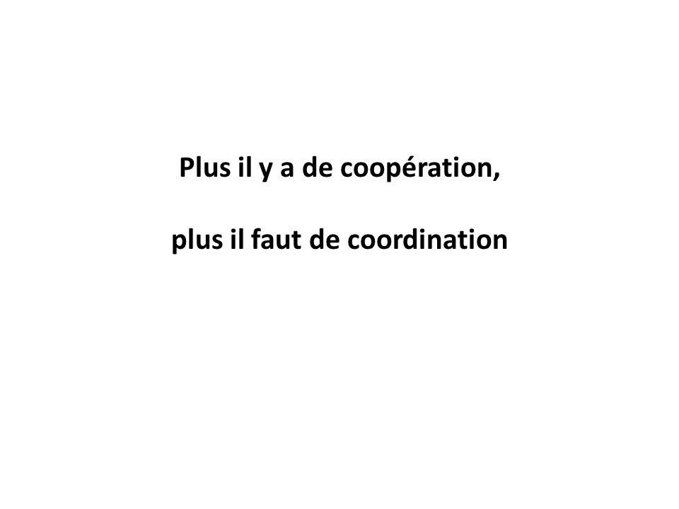 Plus il y a de coopération, plus il faut de coordination
