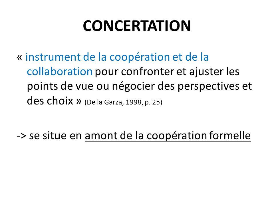CONCERTATION « instrument de la coopération et de la collaboration pour confronter et ajuster les points de vue ou négocier des perspectives et des ch