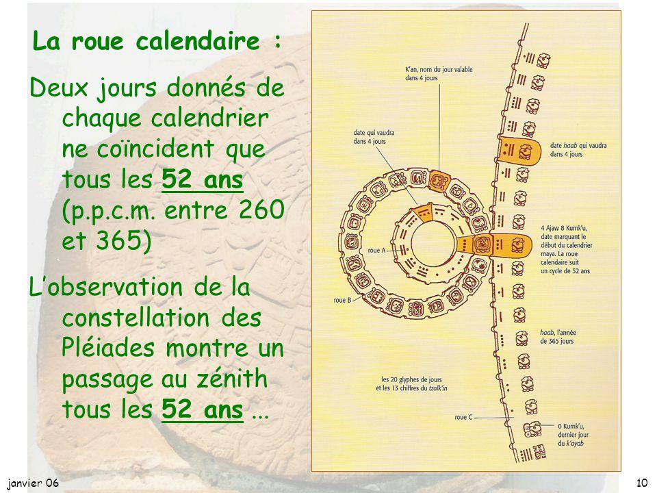 janvier 069 LES CALENDRIERS (établis à partir d'observations astronomiques) : 2) Le calendrier profane : Proche de l'année solaire, il est constitué d