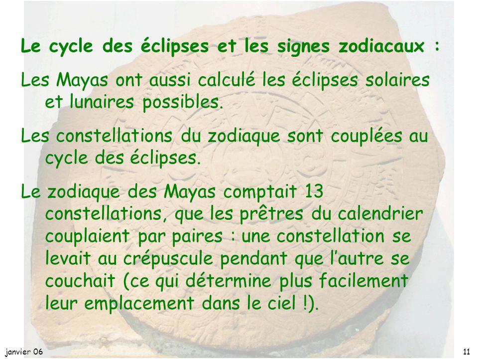 janvier 0610 La roue calendaire : Deux jours donnés de chaque calendrier ne coïncident que tous les 52 ans (p.p.c.m. entre 260 et 365) L'observation d