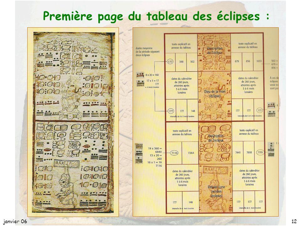 janvier 0611 Le cycle des éclipses et les signes zodiacaux : Les Mayas ont aussi calculé les éclipses solaires et lunaires possibles. Les constellatio