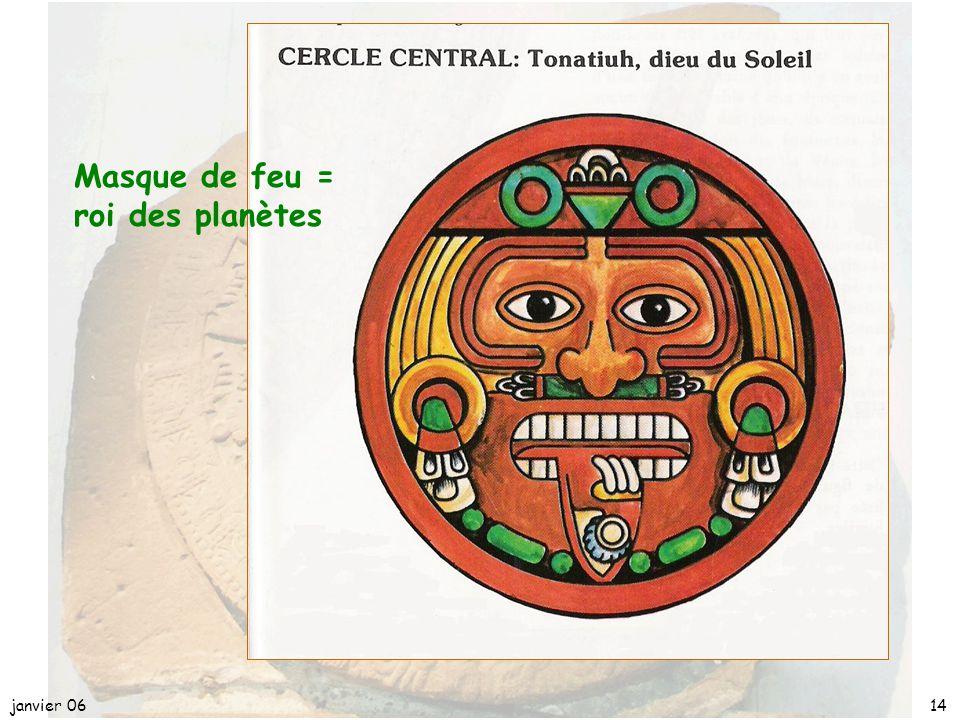 janvier 0613 LA PIERRE DU SOLEIL ou Calendrier Aztèque Monolithe de basalte Diamètre : 3,57m Poids : 24,5t Date : 1479
