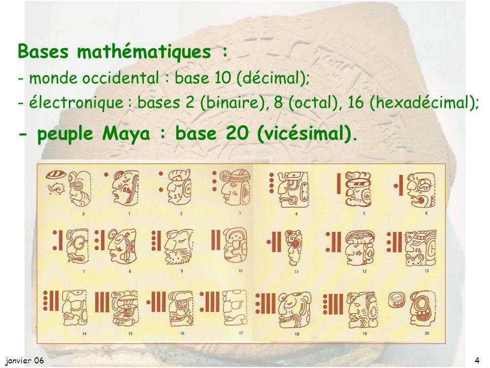 janvier 064 Bases mathématiques : - électronique : bases 2 (binaire), 8 (octal), 16 (hexadécimal); - monde occidental : base 10 (décimal); - peuple Maya : base 20 (vicésimal).