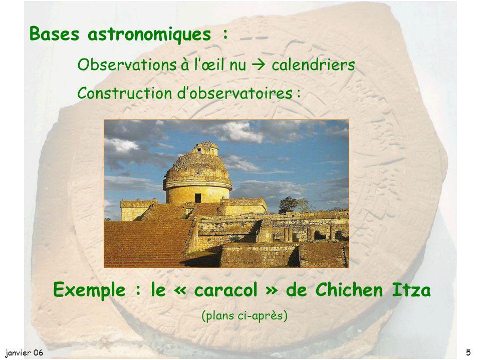 janvier 065 Bases astronomiques : Observations à l'œil nu  calendriers Construction d'observatoires : Exemple : le « caracol » de Chichen Itza (plans ci-après)