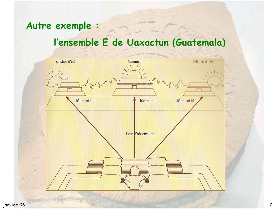 janvier 067 Autre exemple : l'ensemble E de Uaxactun (Guatemala)