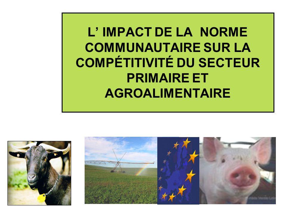 L' IMPACT DE LA NORME COMMUNAUTAIRE SUR LA COMPÉTITIVITÉ DU SECTEUR PRIMAIRE ET AGROALIMENTAIRE