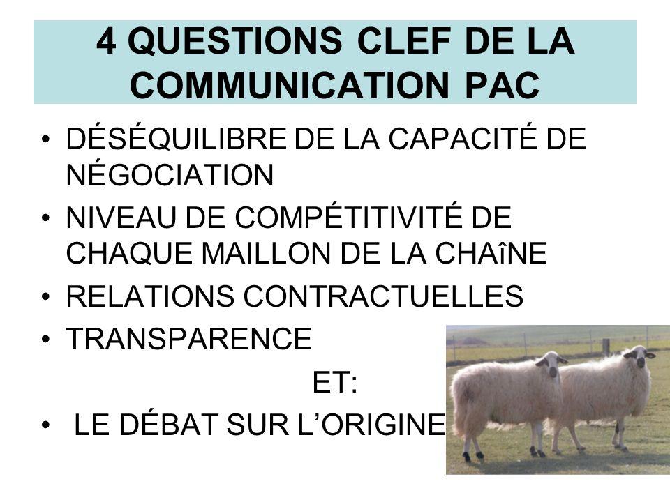 4 QUESTIONS CLEF DE LA COMMUNICATION PAC DÉSÉQUILIBRE DE LA CAPACITÉ DE NÉGOCIATION NIVEAU DE COMPÉTITIVITÉ DE CHAQUE MAILLON DE LA CHAîNE RELATIONS CONTRACTUELLES TRANSPARENCE ET: LE DÉBAT SUR L'ORIGINE