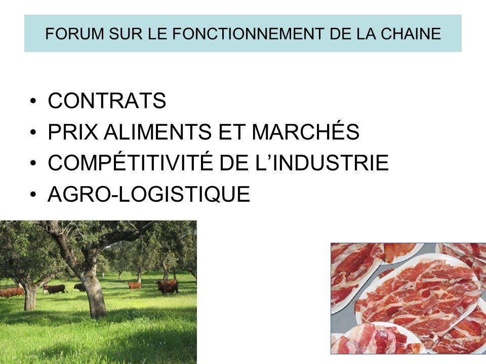FORUM SUR LE FONCTIONNEMENT DE LA CHAINE CONTRATS PRIX ALIMENTS ET MARCHÉS COMPÉTITIVITÉ DE L'INDUSTRIE AGRO-LOGISTIQUE
