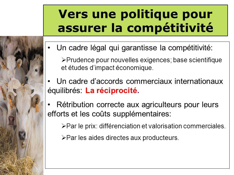 Vers une politique pour assurer la compétitivité Un cadre légal qui garantisse la compétitivité:  Prudence pour nouvelles exigences; base scientifique et études d'impact économique.