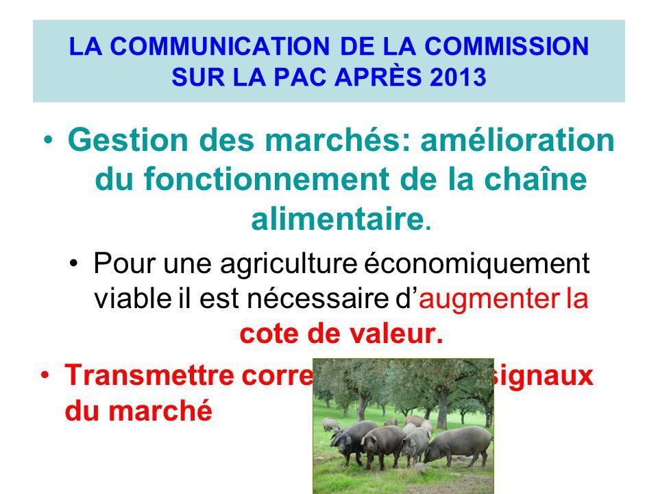 LA COMMUNICATION DE LA COMMISSION SUR LA PAC APRÈS 2013 Gestion des marchés: amélioration du fonctionnement de la chaîne alimentaire.