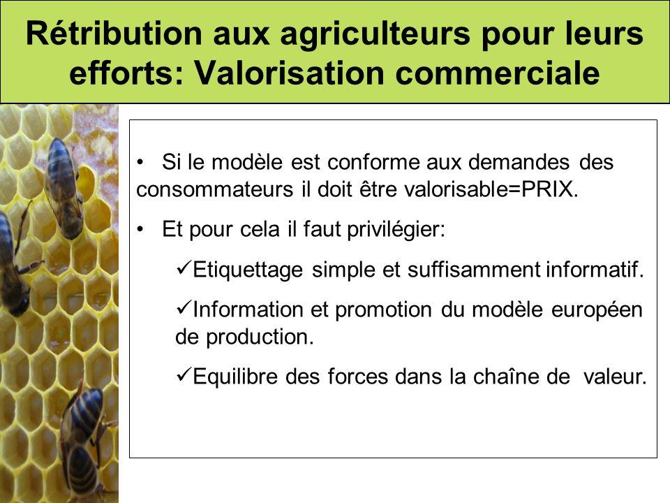 Rétribution aux agriculteurs pour leurs efforts: Valorisation commerciale Si le modèle est conforme aux demandes des consommateurs il doit être valorisable=PRIX.