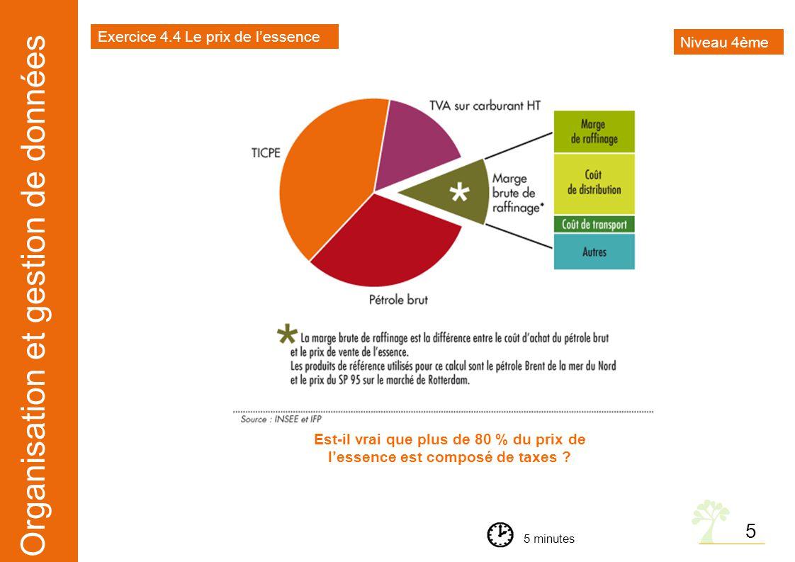 Organisation et gestion de données Exercice 4.4 Le prix de l'essence 5 minutes 5 Niveau 4ème Est-il vrai que plus de 80 % du prix de l'essence est com