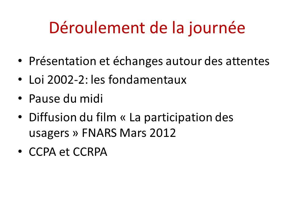 Déroulement de la journée Présentation et échanges autour des attentes Loi 2002-2: les fondamentaux Pause du midi Diffusion du film « La participation des usagers » FNARS Mars 2012 CCPA et CCRPA