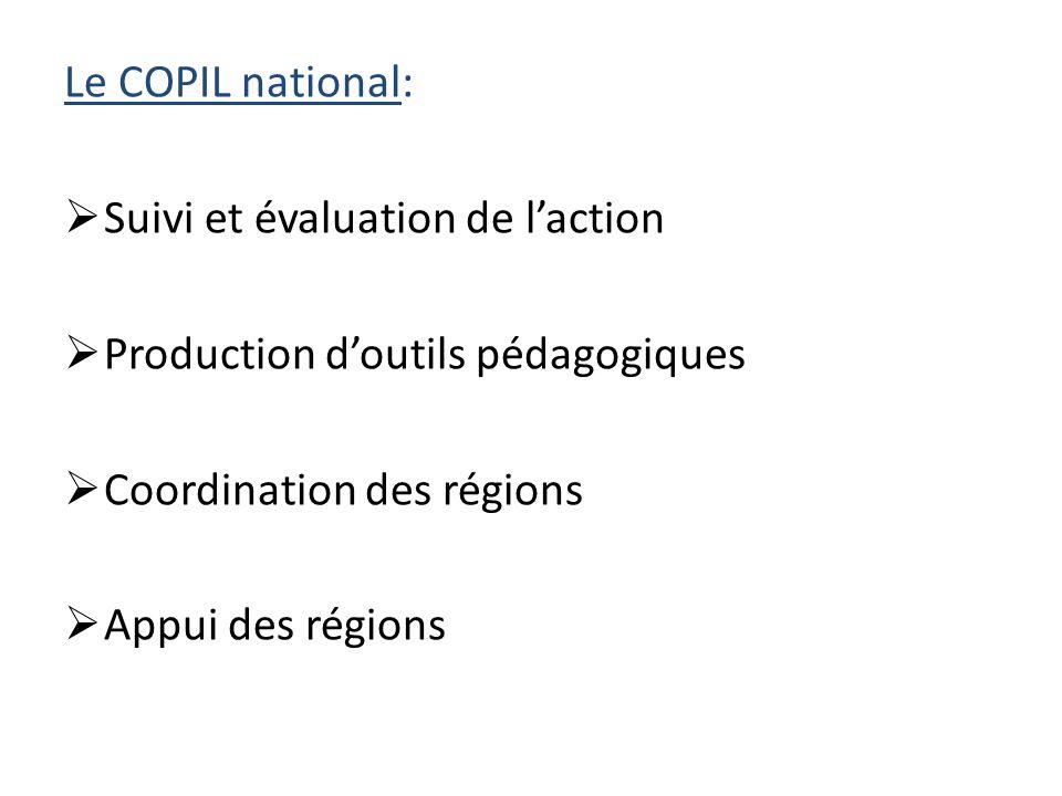 Le COPIL national:  Suivi et évaluation de l'action  Production d'outils pédagogiques  Coordination des régions  Appui des régions
