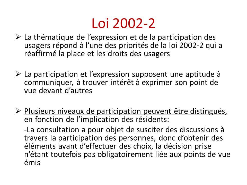 Loi 2002-2  La thématique de l'expression et de la participation des usagers répond à l'une des priorités de la loi 2002-2 qui a réaffirmé la place et les droits des usagers  La participation et l'expression supposent une aptitude à communiquer, à trouver intérêt à exprimer son point de vue devant d'autres  Plusieurs niveaux de participation peuvent être distingués, en fonction de l'implication des résidents: -La consultation a pour objet de susciter des discussions à travers la participation des personnes, donc d'obtenir des éléments avant d'effectuer des choix, la décision prise n'étant toutefois pas obligatoirement liée aux points de vue émis
