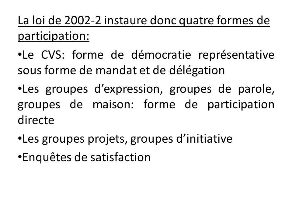 La loi de 2002-2 instaure donc quatre formes de participation: Le CVS: forme de démocratie représentative sous forme de mandat et de délégation Les groupes d'expression, groupes de parole, groupes de maison: forme de participation directe Les groupes projets, groupes d'initiative Enquêtes de satisfaction