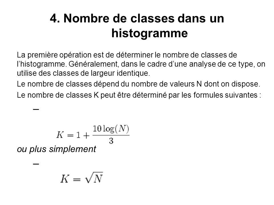 4. Nombre de classes dans un histogramme La première opération est de déterminer le nombre de classes de l'histogramme. Généralement, dans le cadre d'