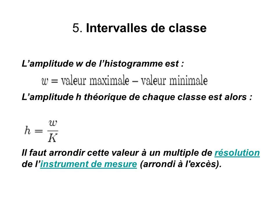 5. Intervalles de classe L'amplitude w de l'histogramme est : L'amplitude h théorique de chaque classe est alors : Il faut arrondir cette valeur à un