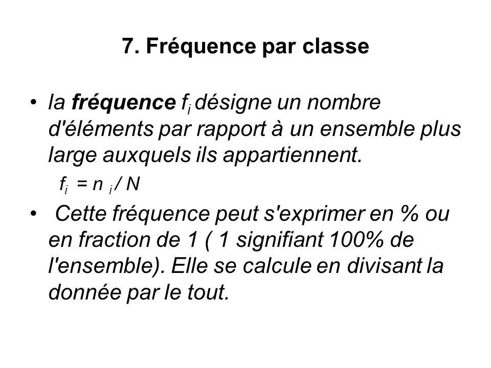 7. Fréquence par classe la fréquence f i désigne un nombre d'éléments par rapport à un ensemble plus large auxquels ils appartiennent. f i = n i / N C