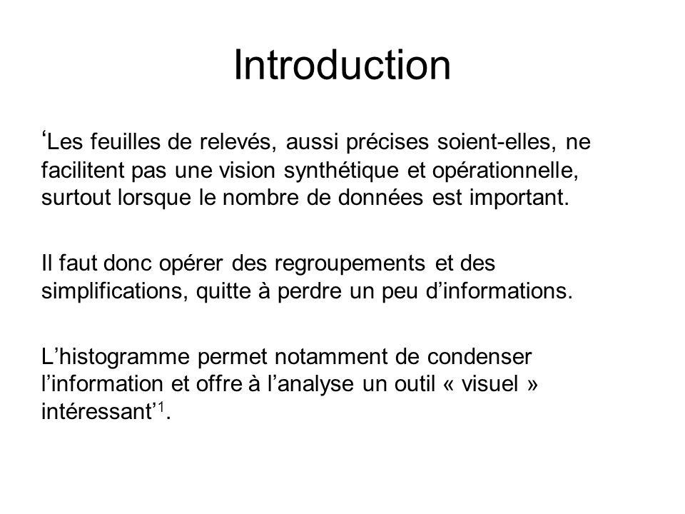 Introduction ' Les feuilles de relevés, aussi précises soient-elles, ne facilitent pas une vision synthétique et opérationnelle, surtout lorsque le no