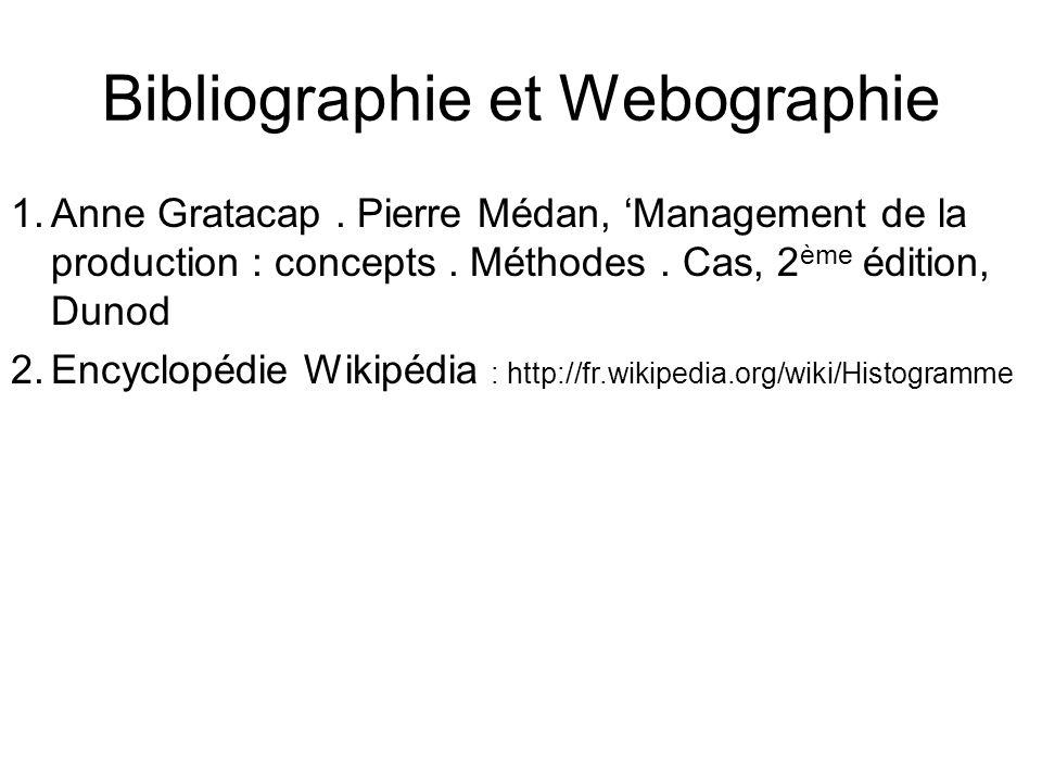 Bibliographie et Webographie 1.Anne Gratacap. Pierre Médan, 'Management de la production : concepts. Méthodes. Cas, 2 ème édition, Dunod 2.Encyclopédi