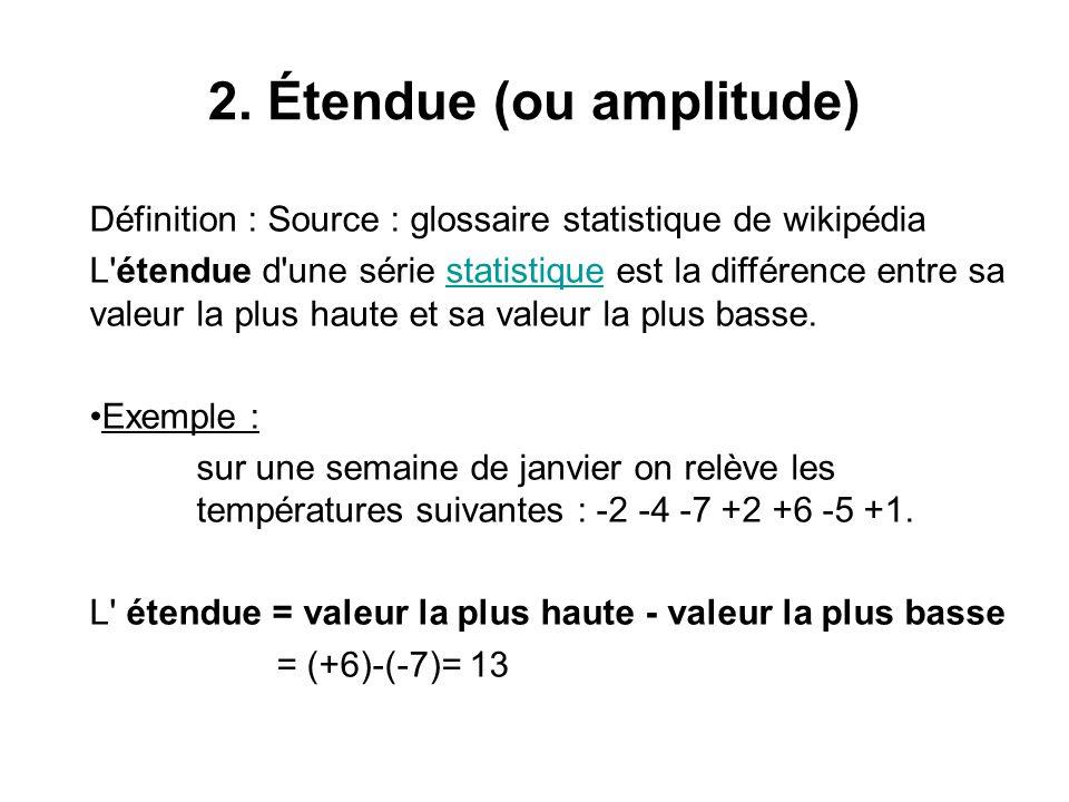 2. Étendue (ou amplitude) Définition : Source : glossaire statistique de wikipédia L'étendue d'une série statistique est la différence entre sa valeur