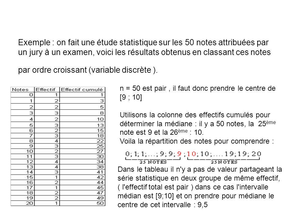 Exemple : on fait une étude statistique sur les 50 notes attribuées par un jury à un examen, voici les résultats obtenus en classant ces notes par ord