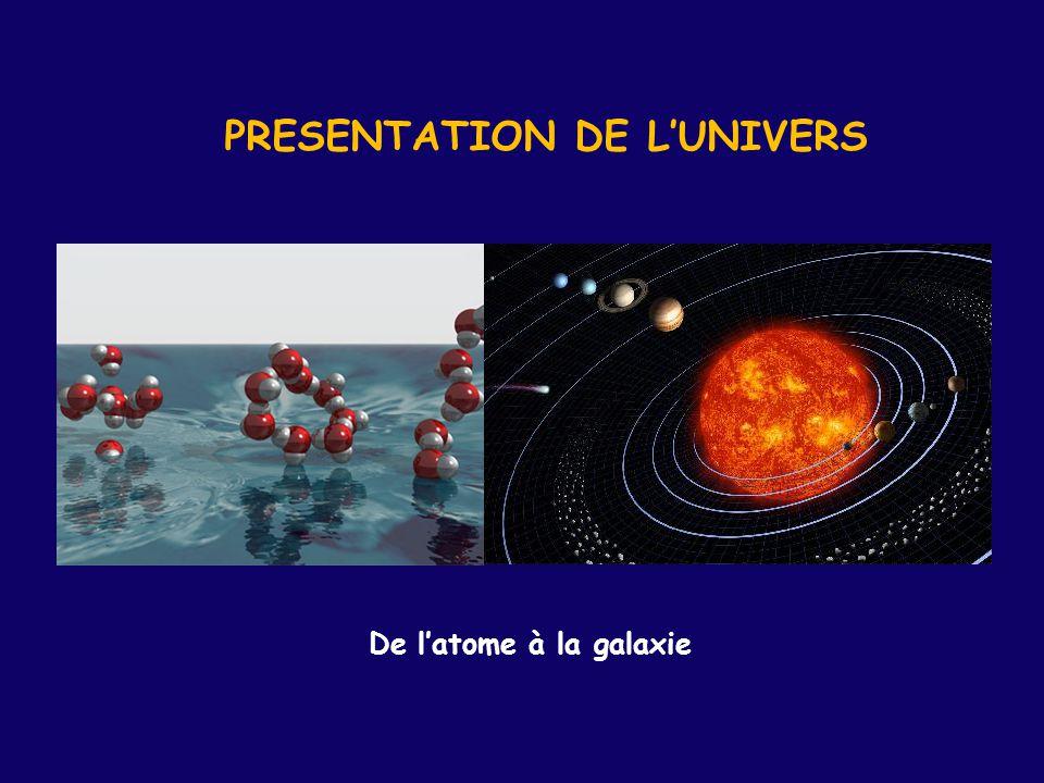 PRESENTATION DE L'UNIVERS De l'atome à la galaxie