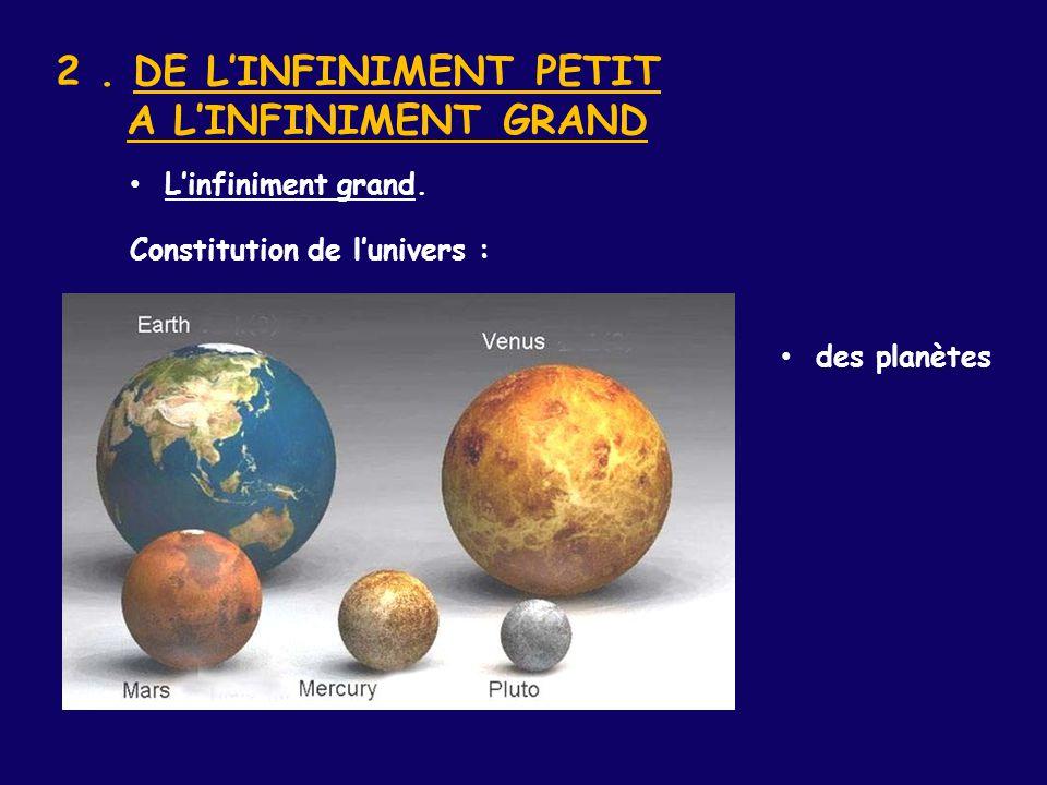 2. DE L'INFINIMENT PETIT A L'INFINIMENT GRAND L'infiniment grand. Constitution de l'univers : des planètes